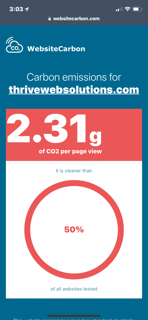 Website Carbon Footprint